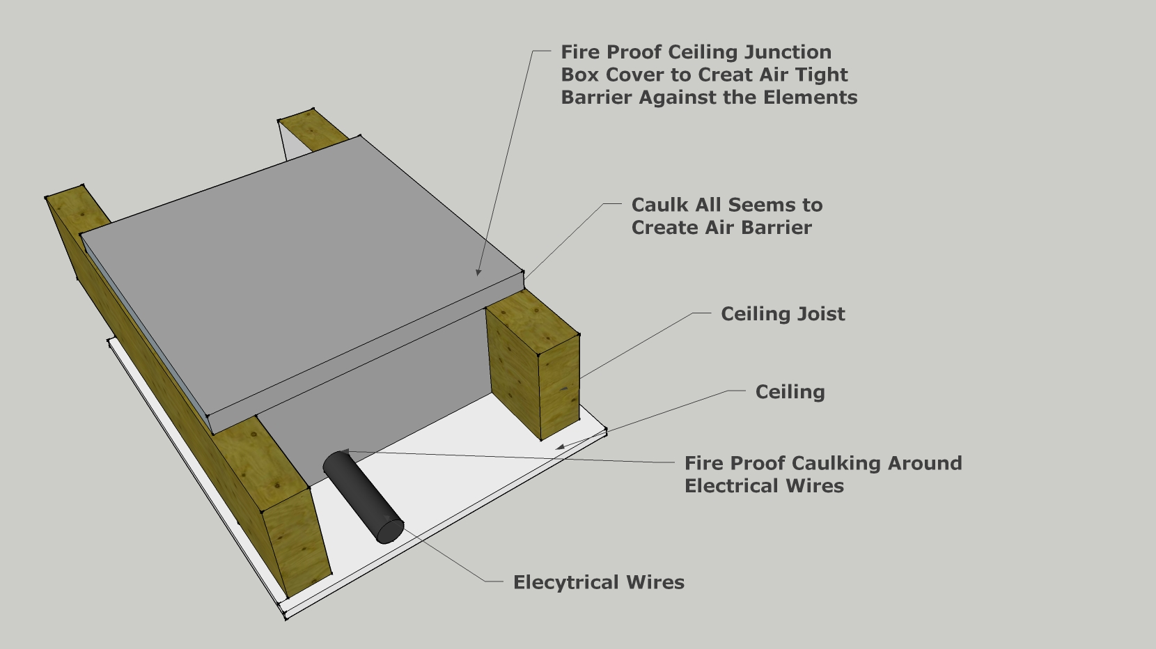 Air Sealing a Ceiling Electrical Junction Box | St Louis Renewable ...