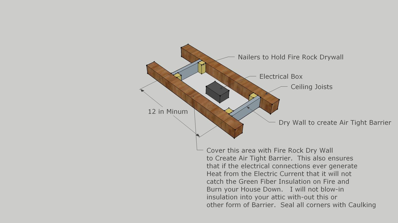 Blocking a Ceiling Joist : eHow