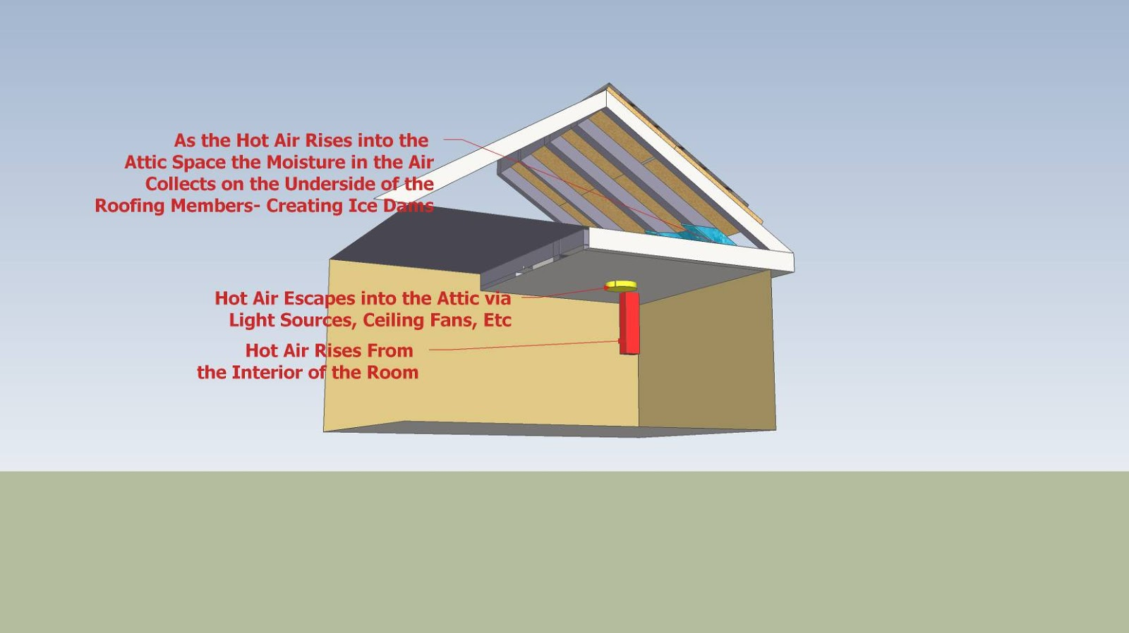 Why is there ICE in my Attic and where did it come from? – Scotts Design Ice Cad Houses on technical drawing and design, manufacturing house design, japanese tea house design, support structure design, radiant heating installation and design, business house design, fab house design, solidworks house design, building structure design, engineering house design, architecture house design, classic house design, google sketchup house design, autocad 3d design, house structure design, cnc house design, box structure design, art house design, top house design, 2d house design,
