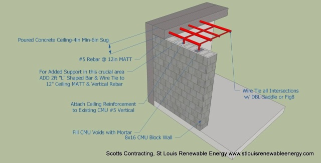 Concrete Ceiling-Structural Reinforcement Suggestions. Build Notes-Hurricane and Tornado-Safe Room Build Suggestions-Scotts Contracting