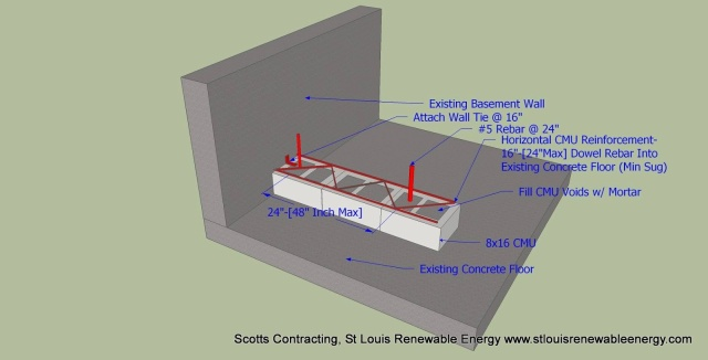 how a CMU Block Wall is Reinforced.  Simple CAD Drawing showing the suggested Metal Reinforcement.Scotts Contracting