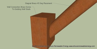 CAD 3D Wall Bracing Detail by Green Builder Scotts Contracting, StLouis Renewable Energy