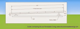 CAD Note: Install Central Ballast Points per Engineering Wind Design