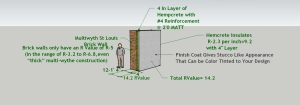 Hempcrete Brick Wall Retrofit