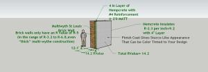Hempcrete Brick Wall Retrofit