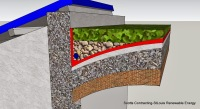 CAD Detail Hemp + Lime mixture  #Hempcrete