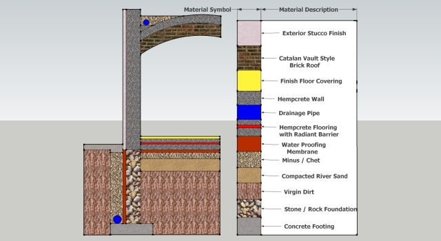 Hemp Home Wall Structure CAD Drawing