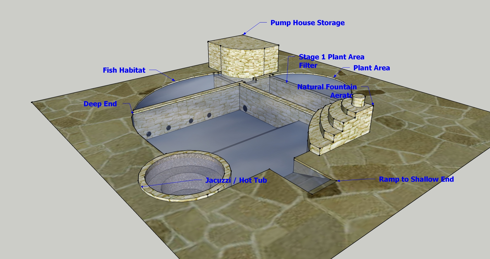 Designing a natural pool with fish habitat st louis for Swimming pool designs and plans