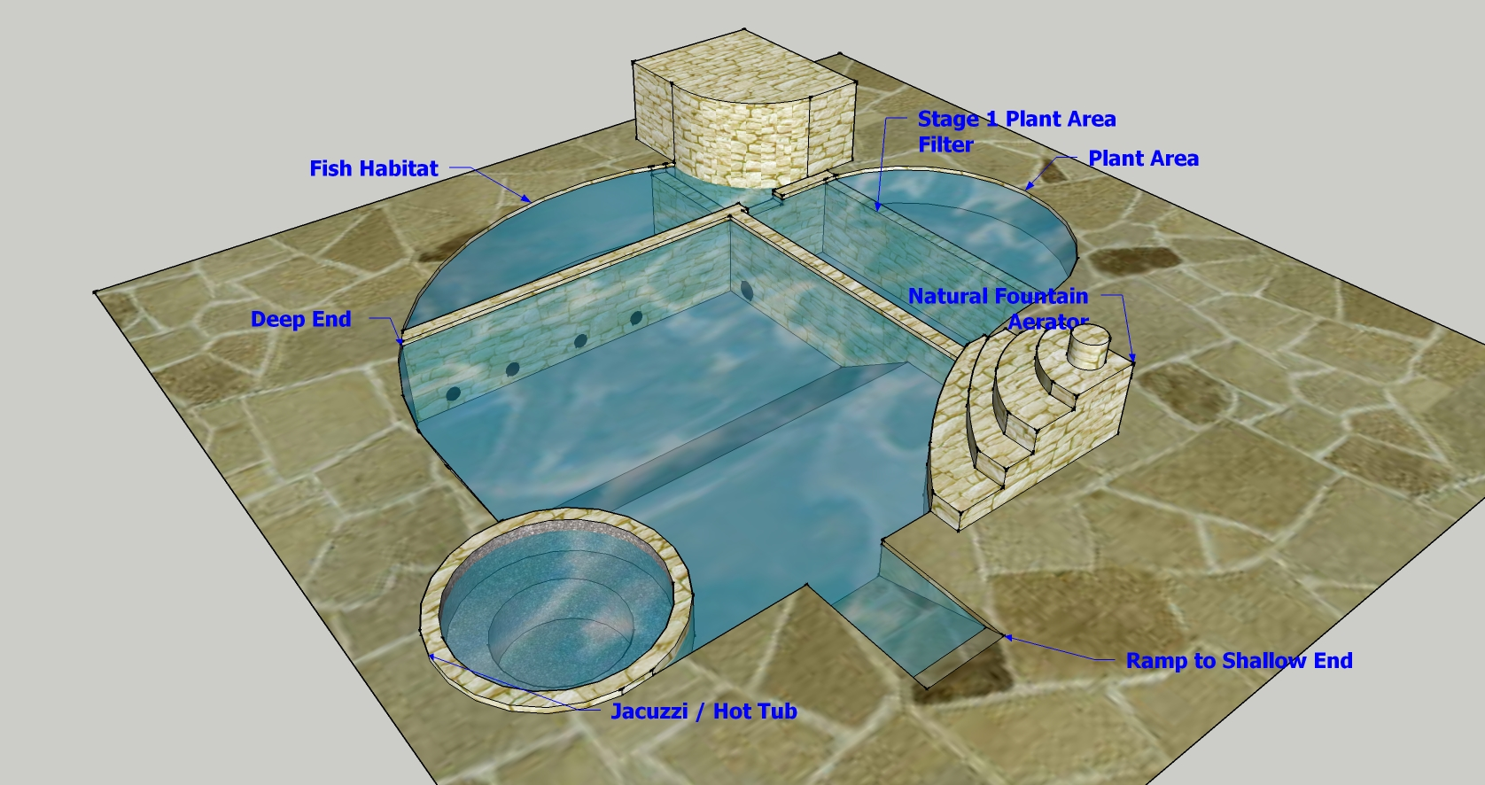 Designing a natural pool with fish habitat st louis for Swimming pool plan layout